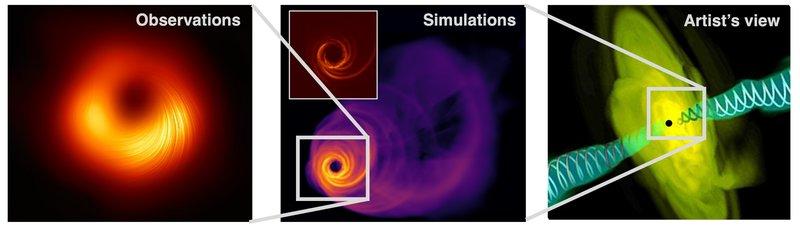 anton zensus, black hole, schwarzes loch, Very Long Baseline Interferometry, astrophysik, forschung, scientist, VLBI, radio jets, galaxie